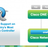 Cisco One Controller for OpenFlow