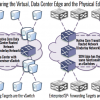 SDN in the Data Center and Service Provider
