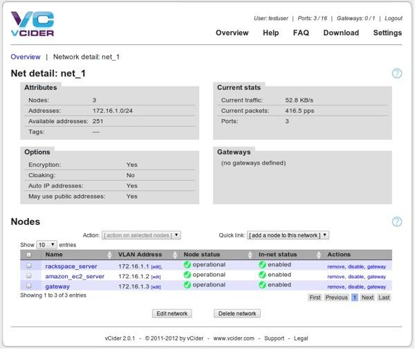 Rackspace cloud server static ip resolver