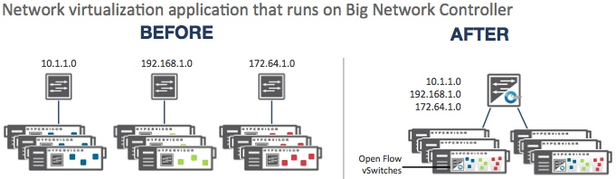 bigswitch-virtualization