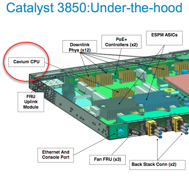 Cisco-Catalyst-3850-Cavium
