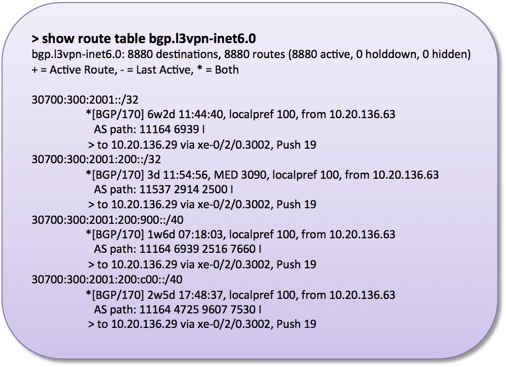 Juniper Default Routing Tables - NetworkStatic | Brent Salisbury's Blog