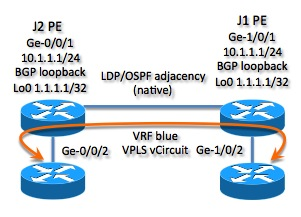 MPLS VPLS configuration with Juniper JunOS